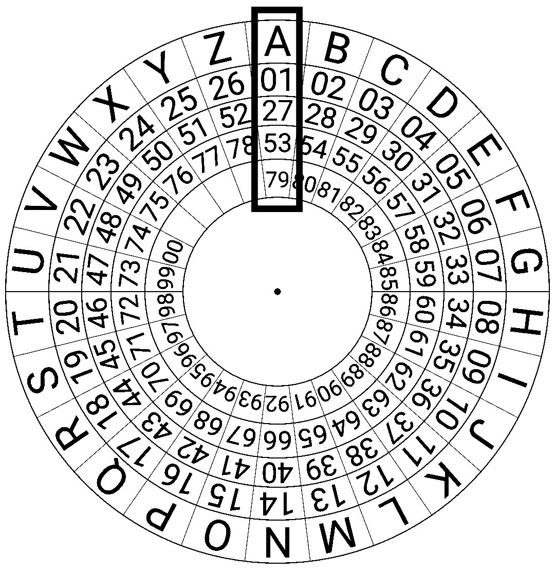 photograph relating to Printable Decoder Wheel referred to as Mexican Military services Cipher Wheel - Decoder, Encoder, Solver, Translator